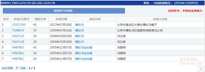 老魏在中国商标网查询到爆肚冯的商标注册情况