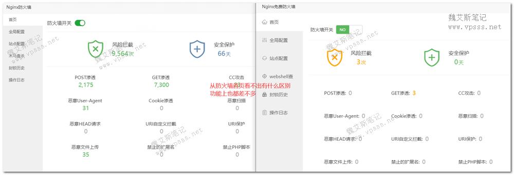 宝塔面板专业版防火墙和免费nginx防火墙首页区别不大